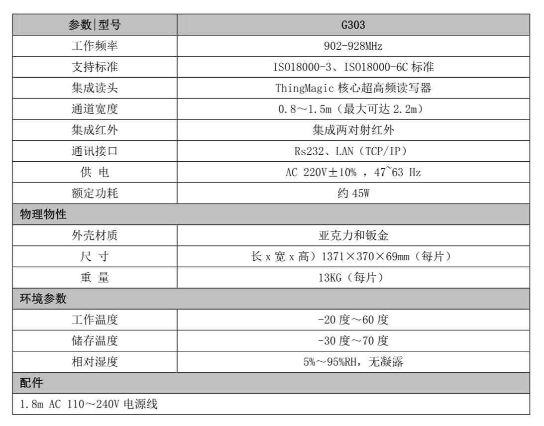 FU-TD04 RFID超高频通道门禁参数