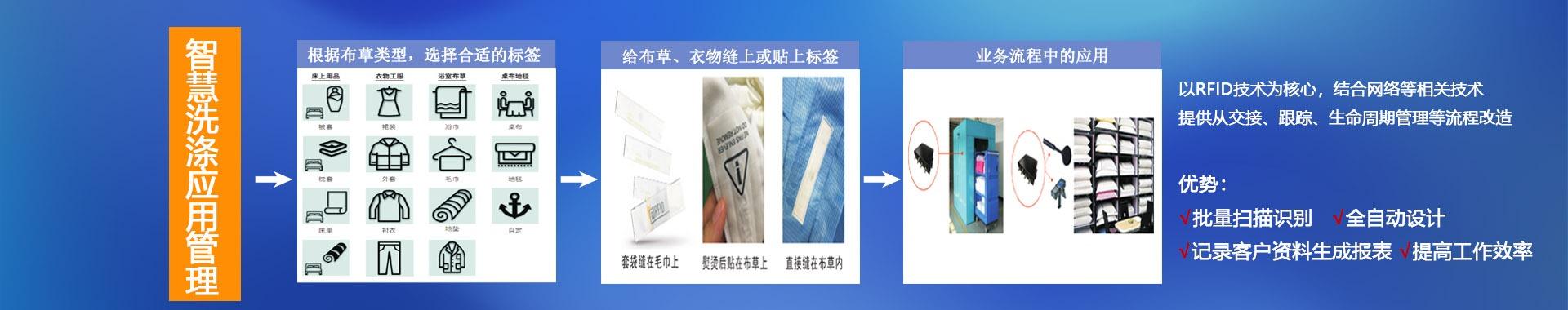 RFID智慧仓储,制造,档案,智慧洗涤解决方案提供商-深圳铨顺宏