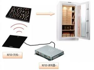 RFID珠宝盘点