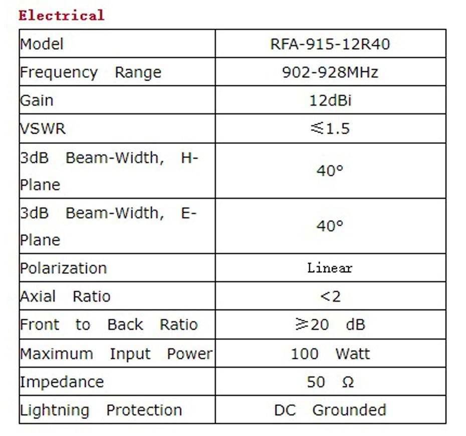 UHF RFID平板天线