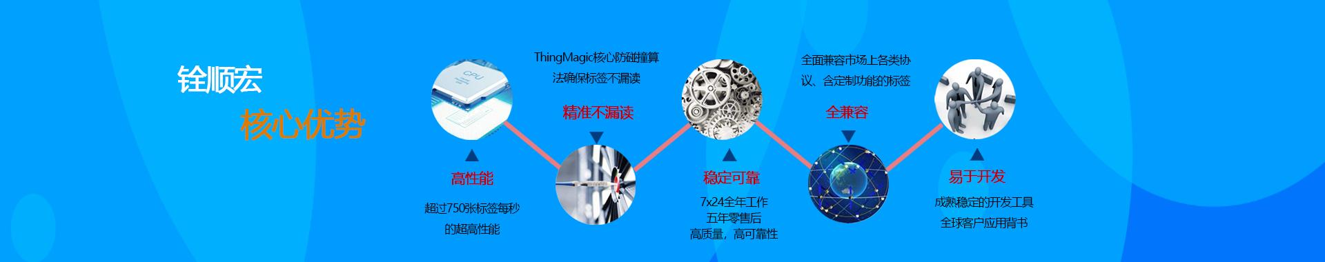 RFID射频识别技术,RFID性能,RFID距离,铨顺宏科技