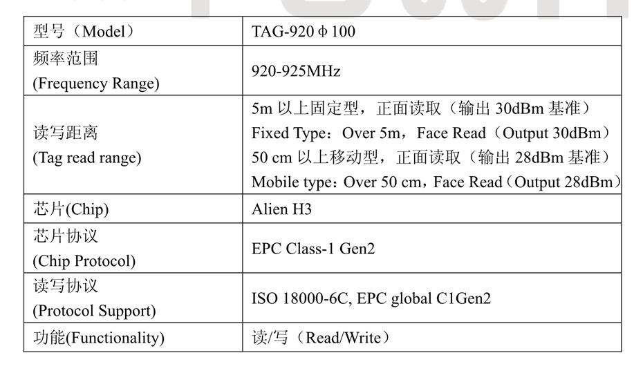RFID地理标签
