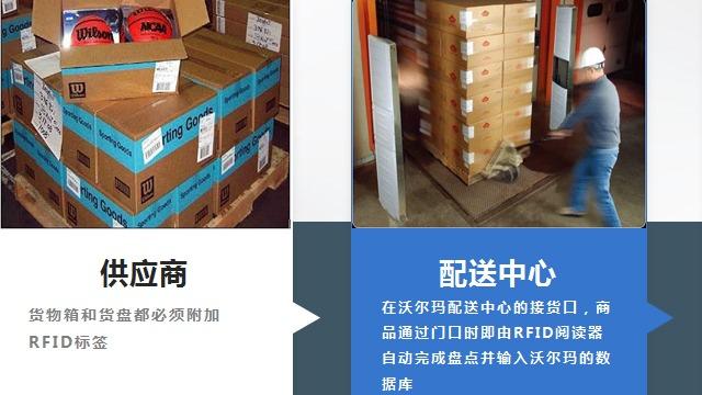 基于RFID技术在物流仓储管理系统的应用