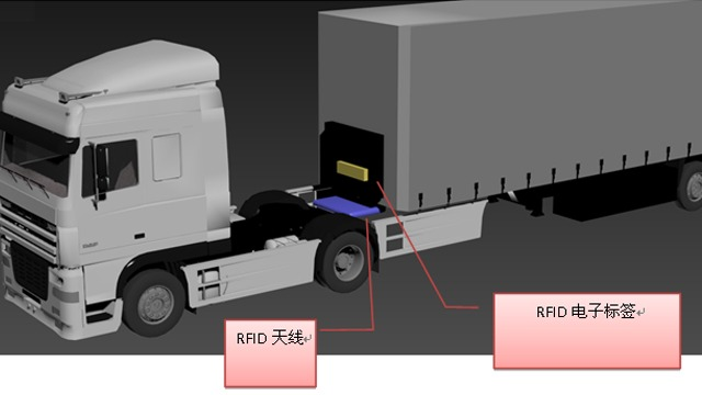 UHFRFID货车车架监管方案