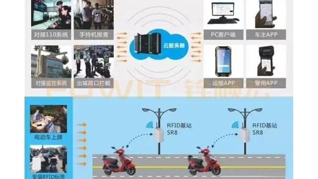 智能RFID电动车管理系统解决方案