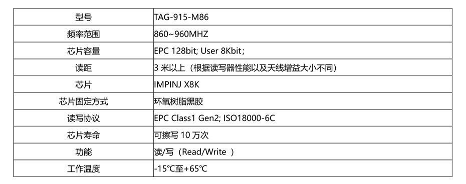 超高频仓储用RFID电子标签TAG-915-M86