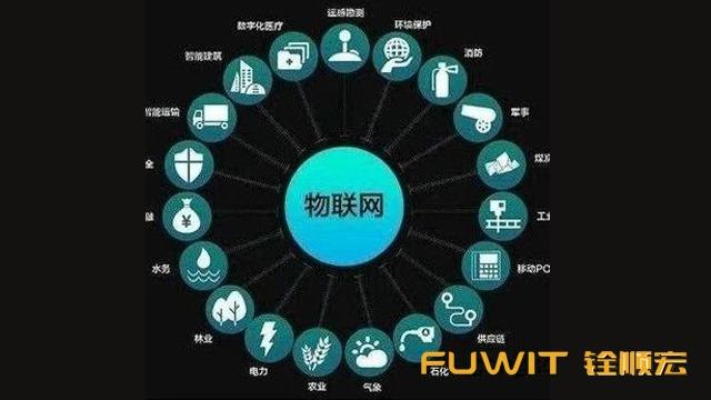 RFID物联网的安全机制