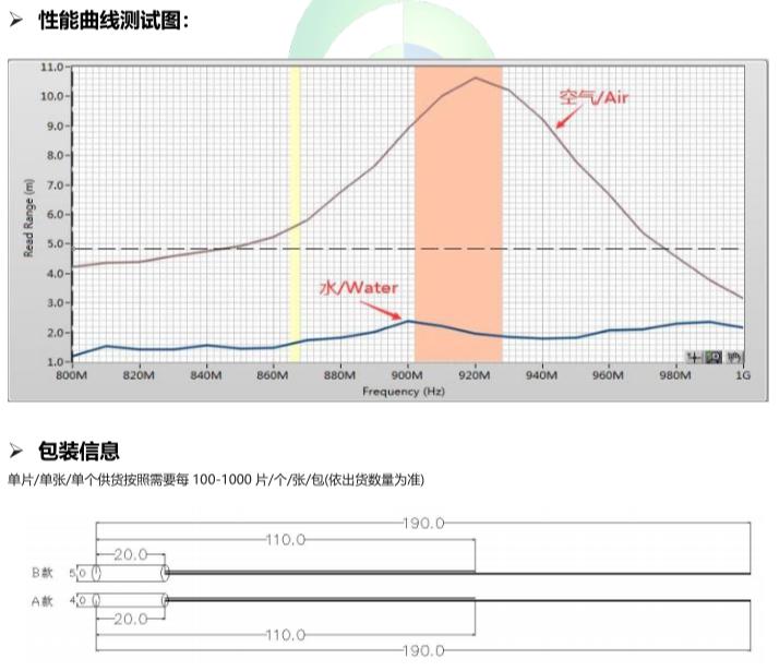 探针型温度测量传感器标签规格书