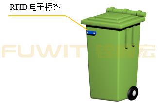 RFID医疗跟踪管理-RFID医疗废弃物管理-RFID医疗管理