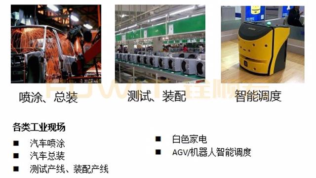 RFID工业一体机应用