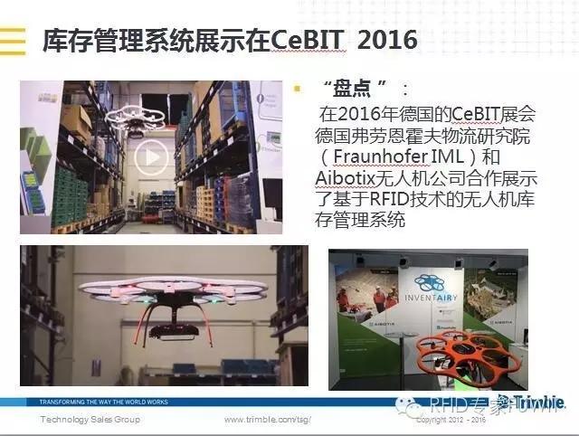 RFID无人机,RFID库存管理系统,RFID物流
