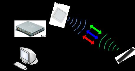 RFID技术-RFID展馆信息化管理-RFID展品跟踪-RFID铨顺宏