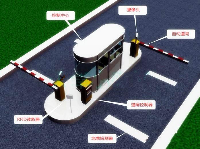 RFID智能停车场管理系统.RFID车辆管理