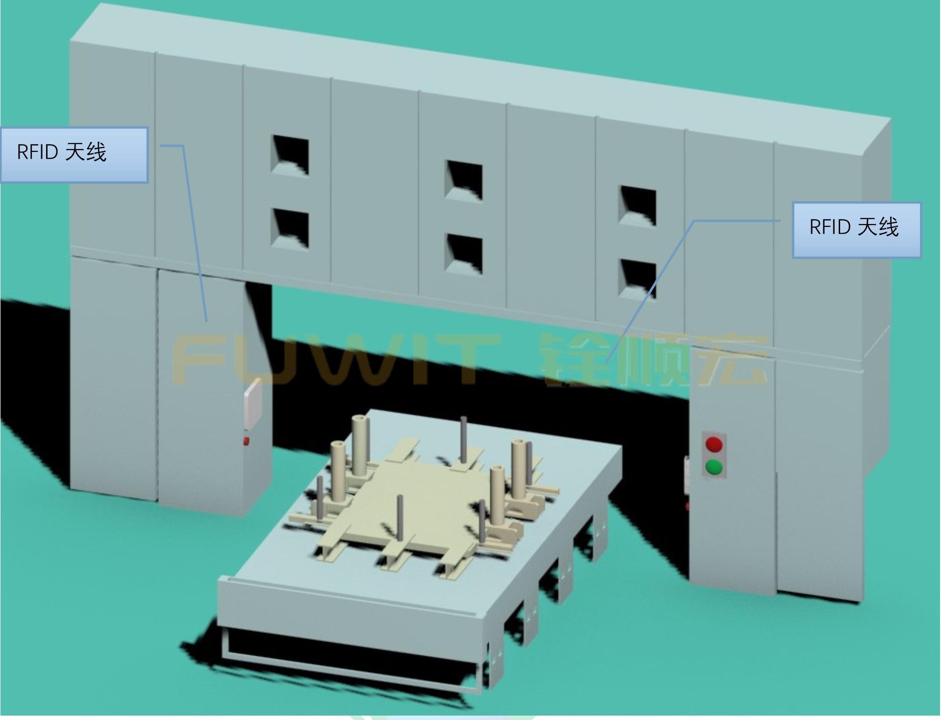 RFID库存管理系统方案