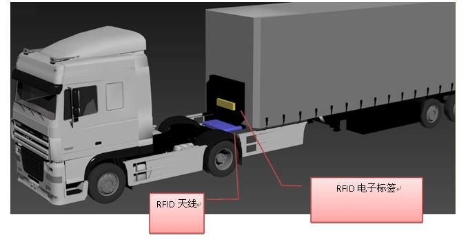 UHF RFID车架监管方案,rfid电子标签,rfid天线