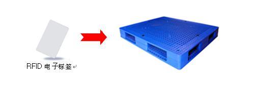 RFID托盘电子标签