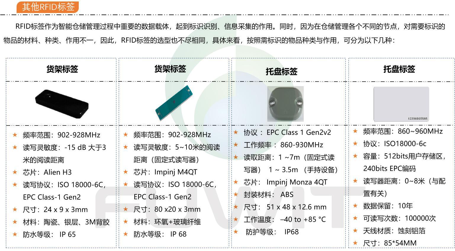 RFID产品设备
