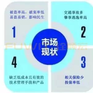 RFID电动车管理系统