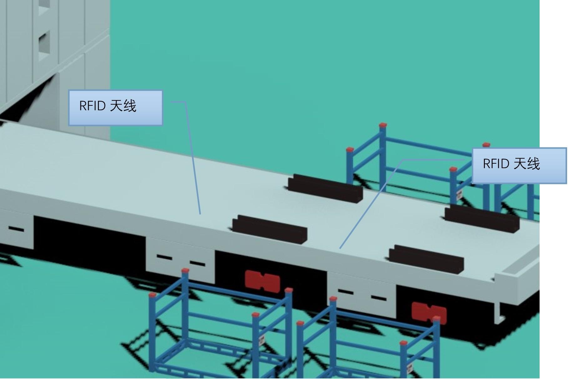 RFID零件下线子系统