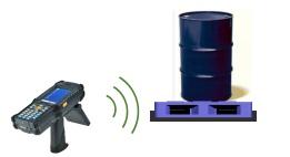 RFID危险废物管理解决方案
