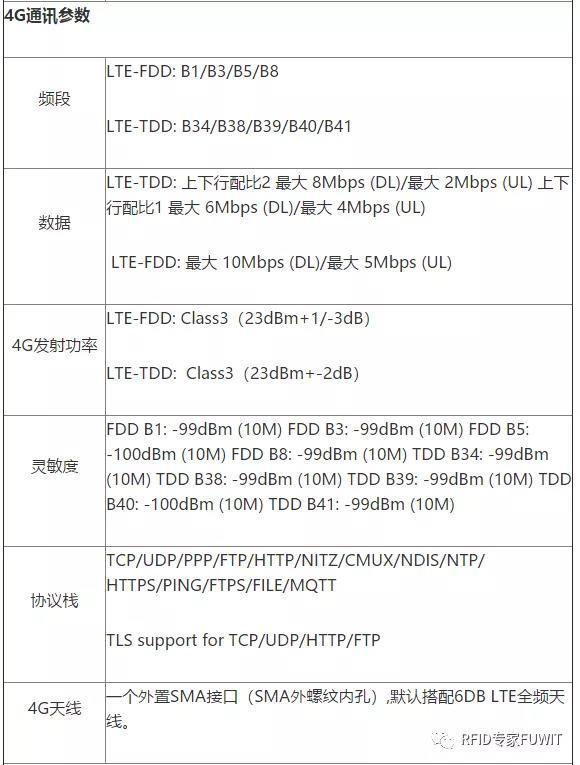 铨顺宏4G DTU UHF Reader参数