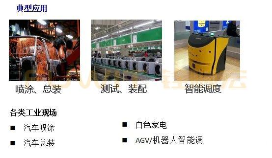RFID仓储物流,RFID生产线管理,RFID工位读写器