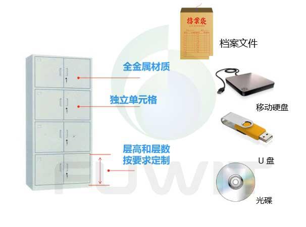 RFID档案管理的高适用性