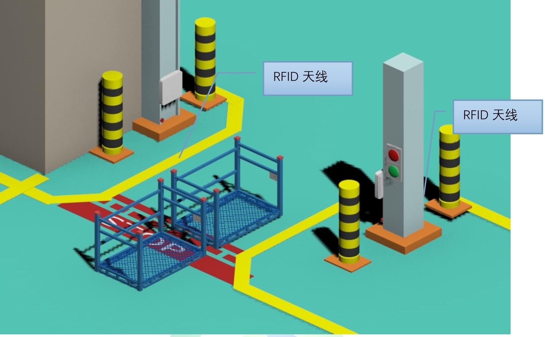 RFID零件出库